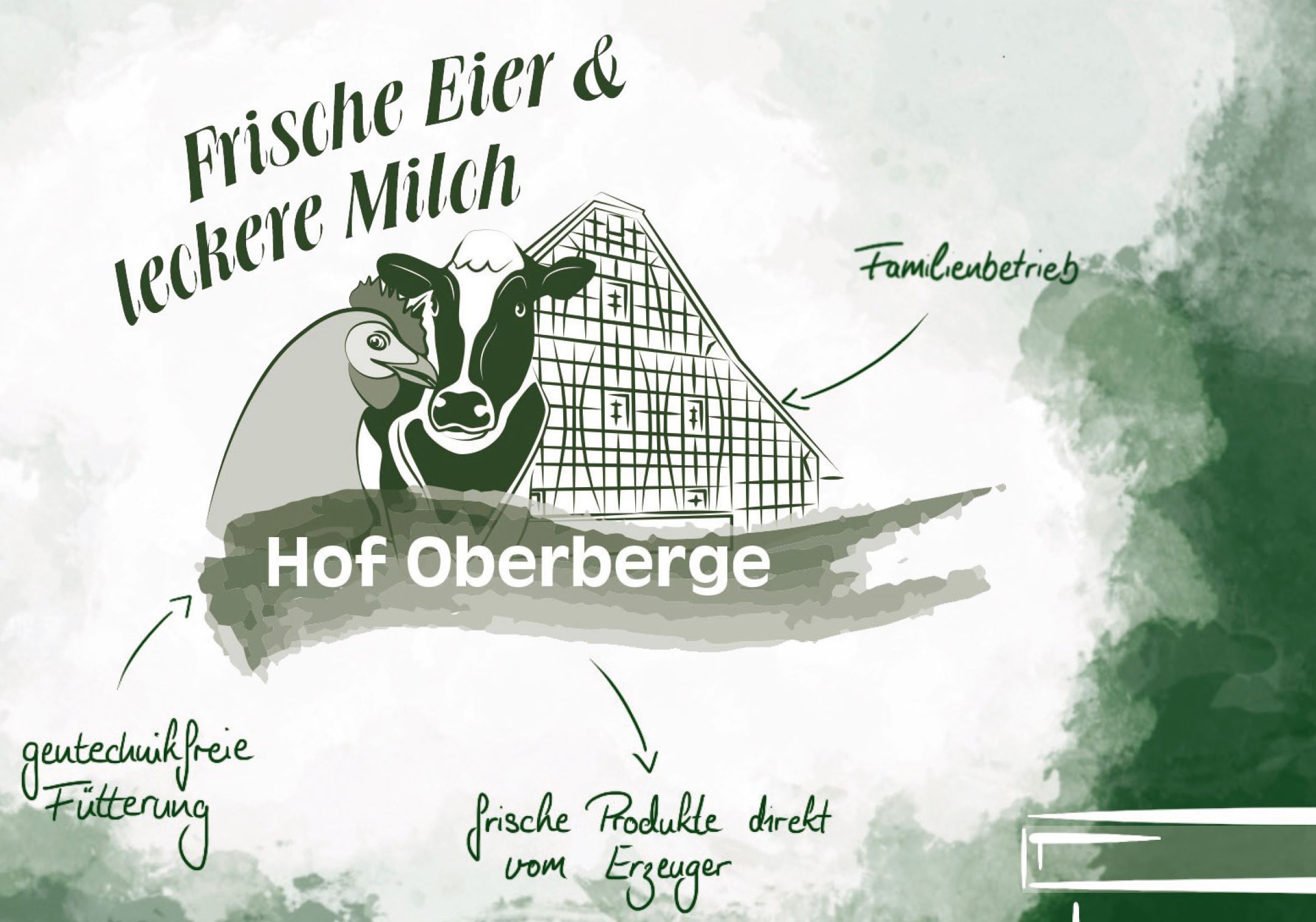 Logo Hof Oberberge mit Angaben zu frischen Eiern und frischer Milch auf einem weiß-grünen Hintergrund